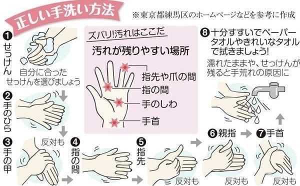 """「インフル」「ノロ」…感染症を予防する""""正しい手洗い""""とは"""